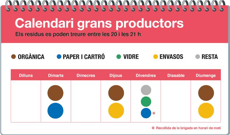 calendari_gransproductors