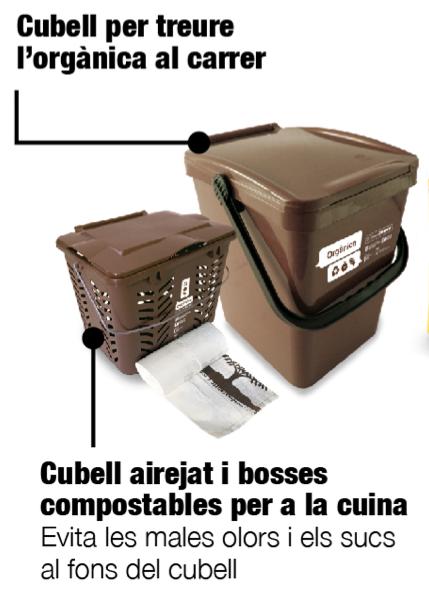 cubell_organica