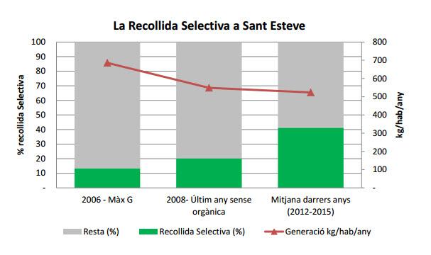 resultats_pre